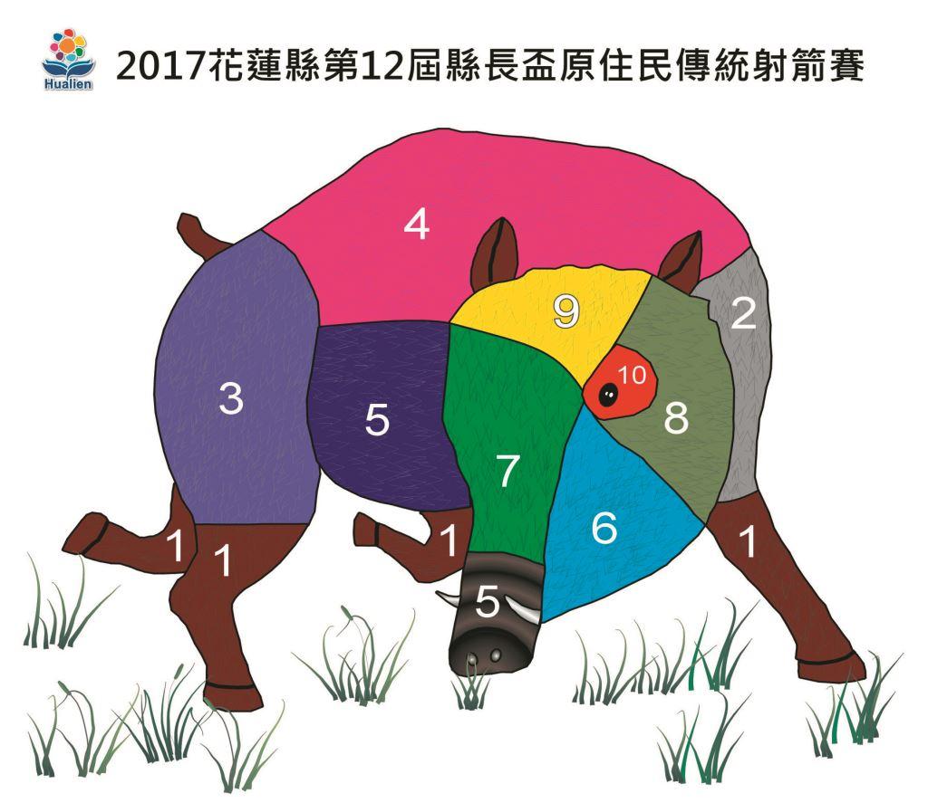 2017花蓮縣第12屆縣長盃原住民傳統射箭賽-靶紙